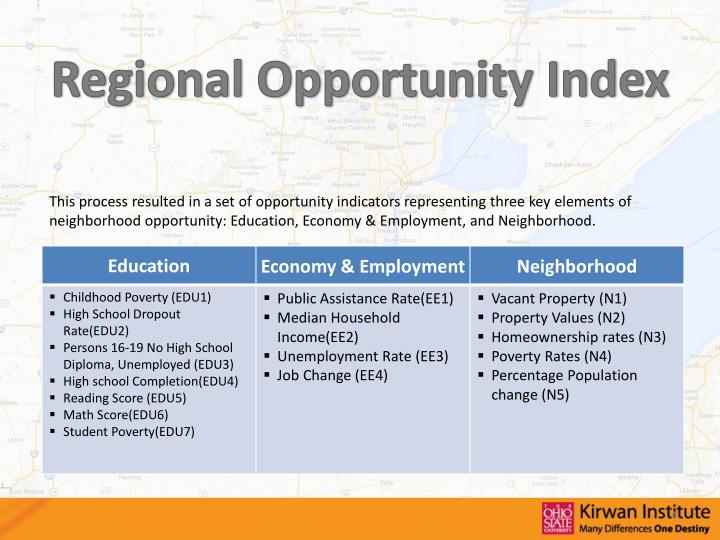 Regional Opportunity Index