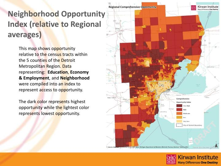 Neighborhood Opportunity Index (relative to Regional averages)