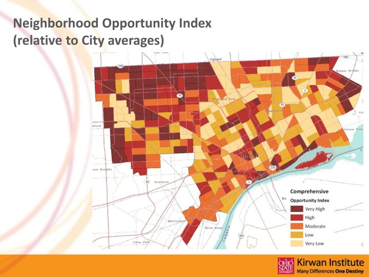 Neighborhood Opportunity Index (relative to City averages)
