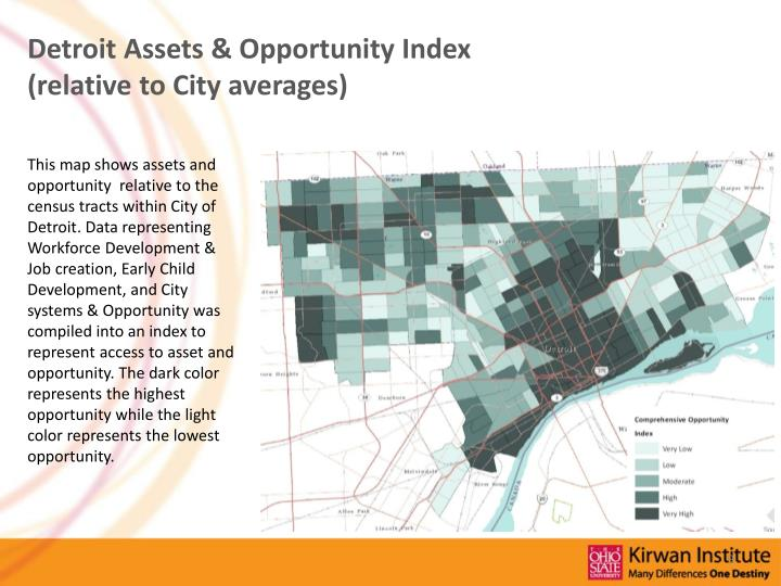 Detroit Assets & Opportunity Index (relative to City averages)
