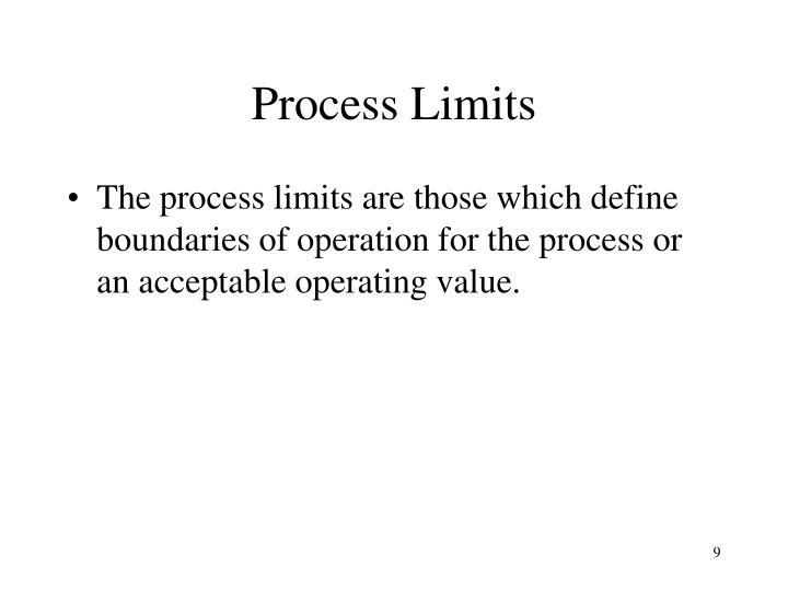 Process Limits