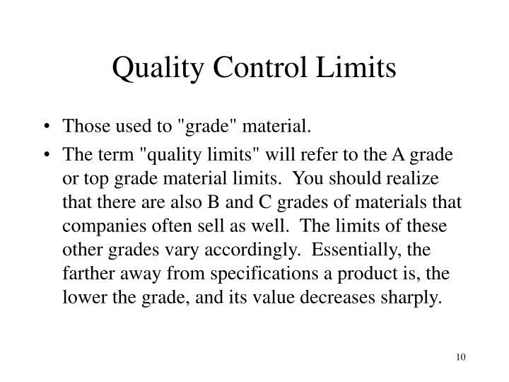 Quality Control Limits
