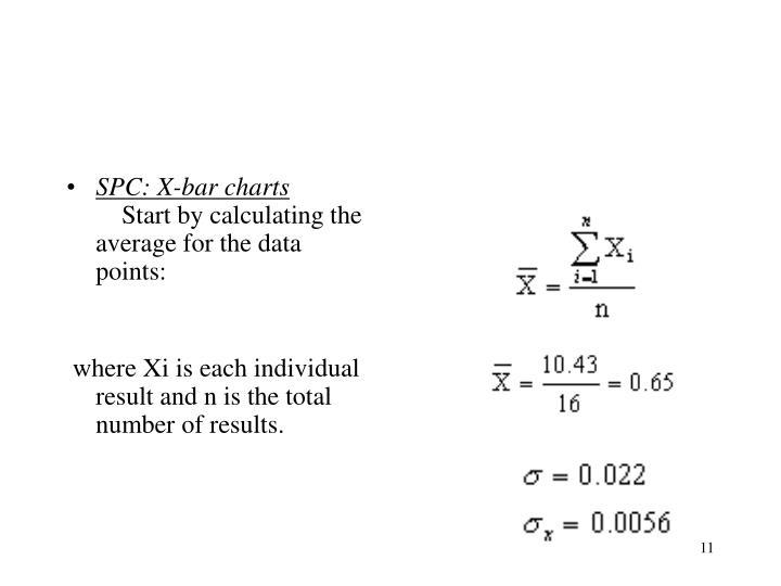 SPC: X-bar charts