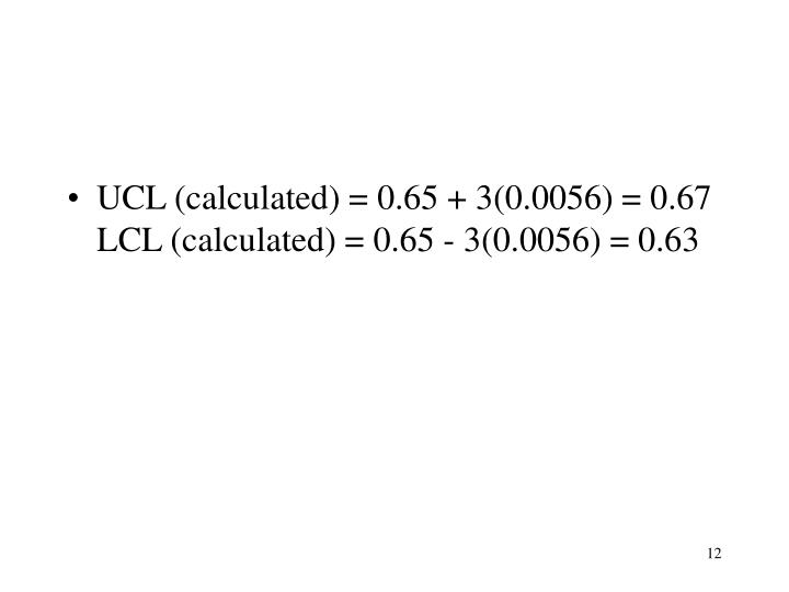 UCL (calculated) = 0.65 + 3(0.0056) = 0.67