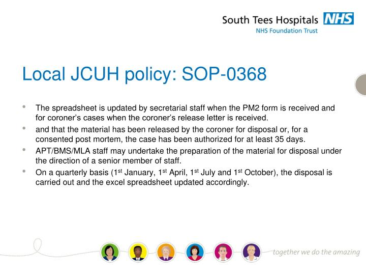 Local JCUH policy: SOP-0368