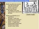 karakteristik perbudakan selama kekaisaran roma7