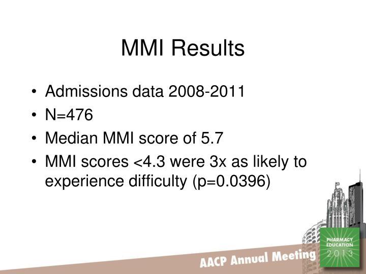 MMI Results