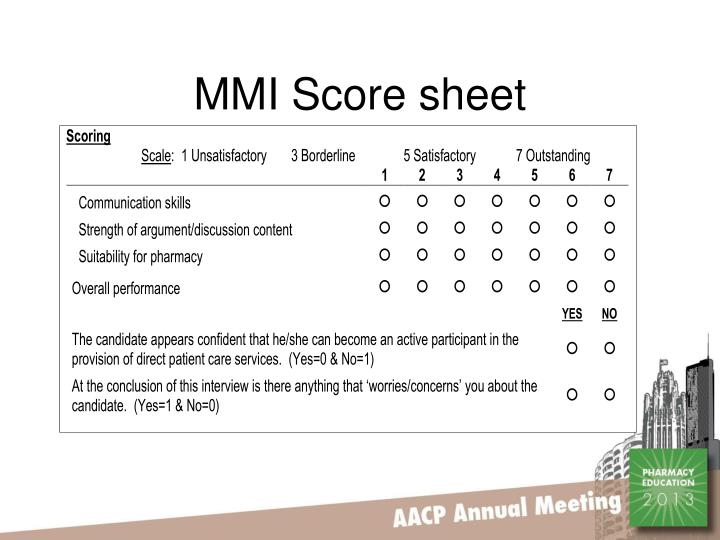 MMI Score sheet
