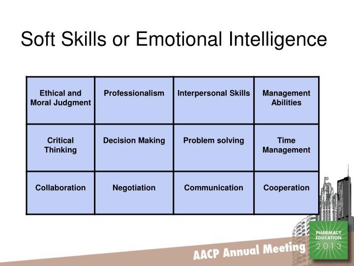 Soft Skills or Emotional Intelligence
