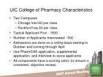uic college of pharmacy characteristics