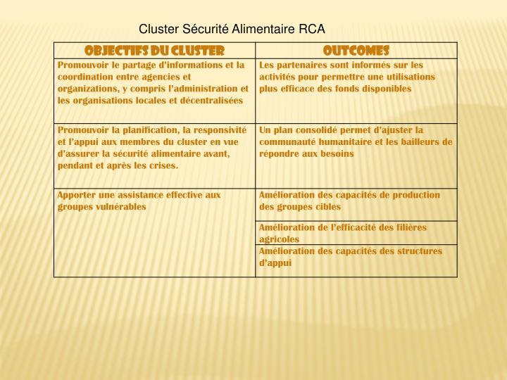 Cluster Sécurité Alimentaire RCA