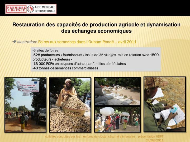 Activités conduites par les membres du cluster sécurité alimentaire _ présentation HDPT 24/08/2011