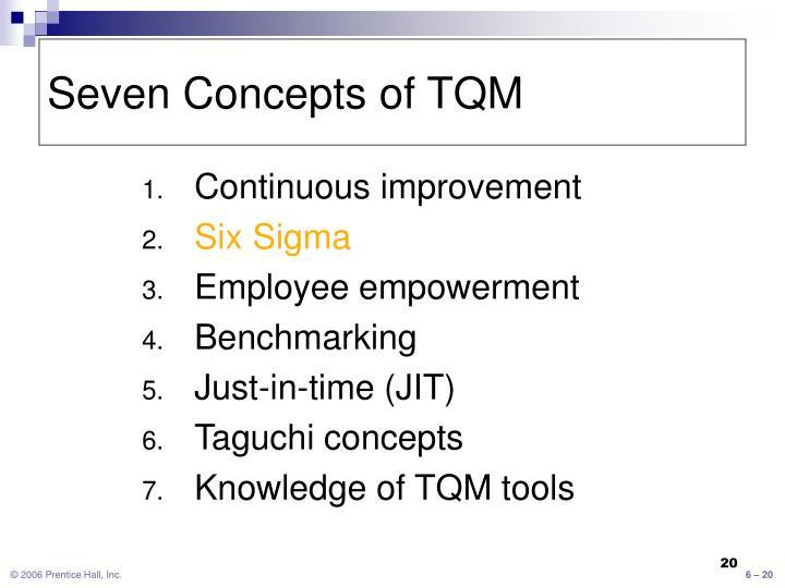 Seven Concepts of TQM