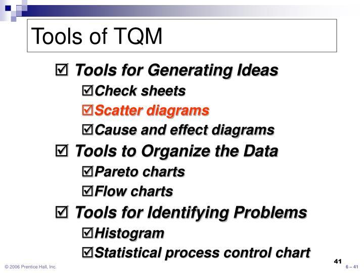 Tools of TQM