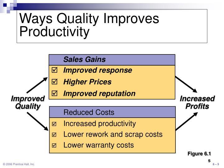Sales Gains