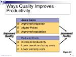 ways quality improves productivity