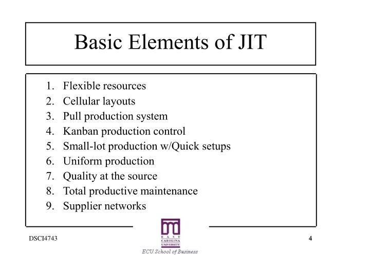 1.Flexible resources