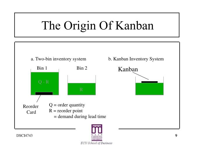 a. Two-bin inventory system  b. Kanban Inventory System