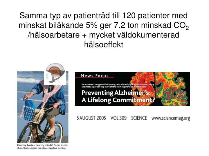 Samma typ av patientrd till 120 patienter med minskat bilkande 5% ger 7.2 ton minskad CO