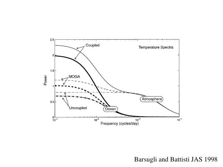 Barsugli and Battisti JAS 1998