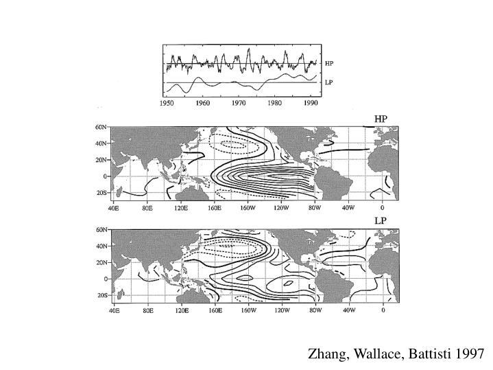 Zhang, Wallace, Battisti 1997