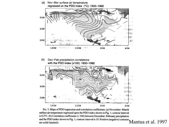 Mantua et al. 1997