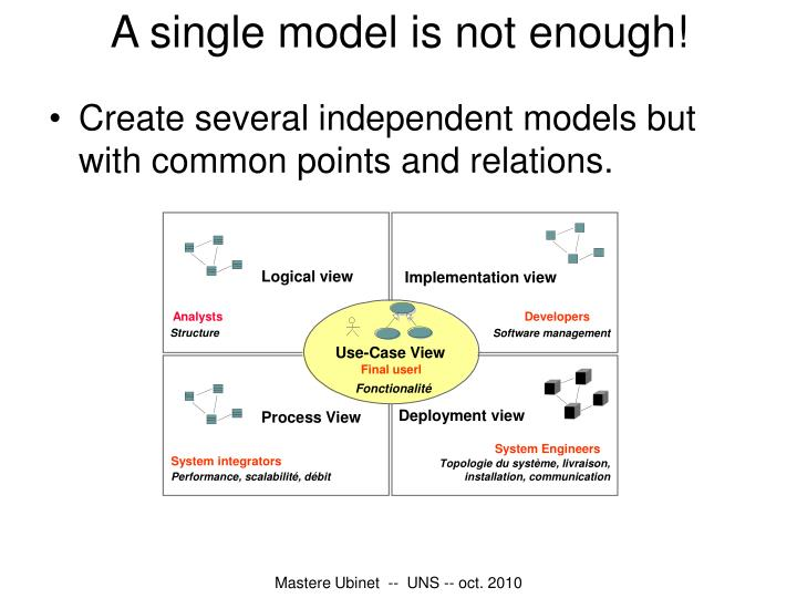 A single model is not enough!