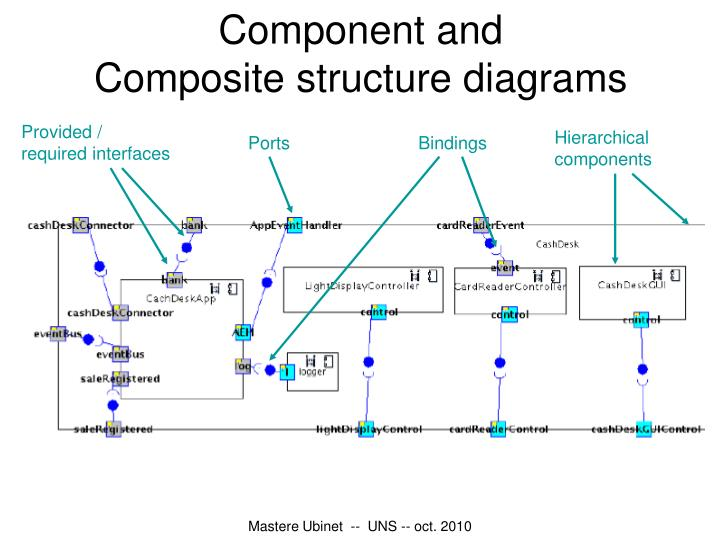 Component and