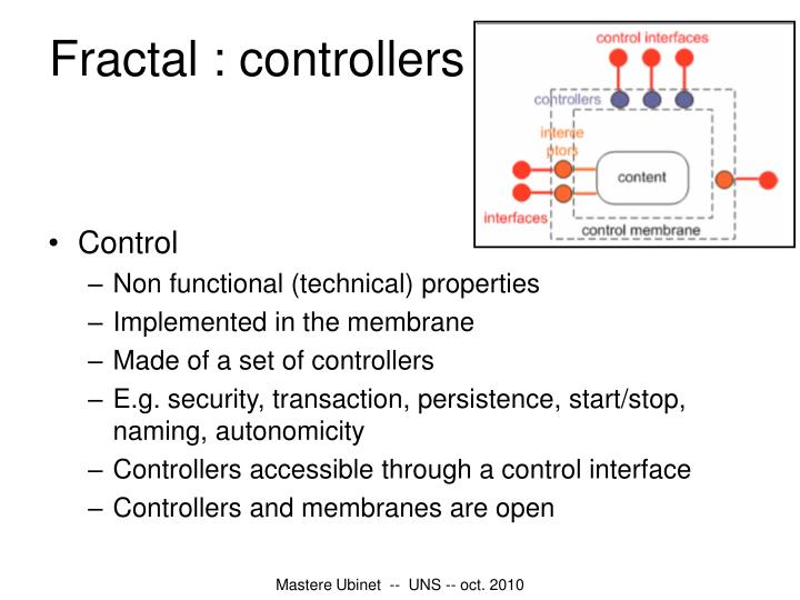 Fractal : controllers