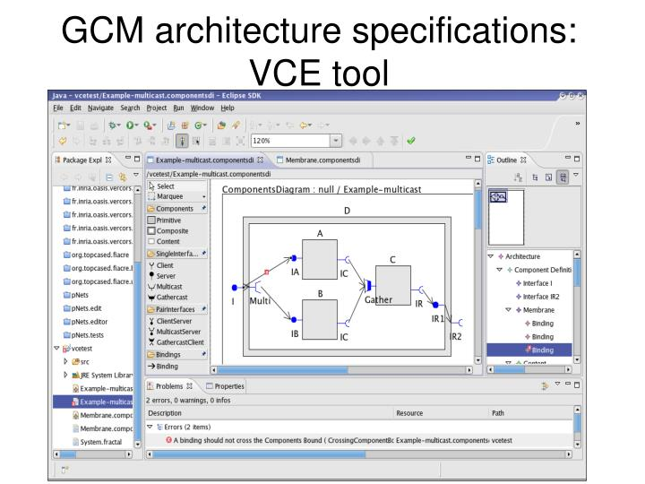 GCM architecture specifications: VCE tool