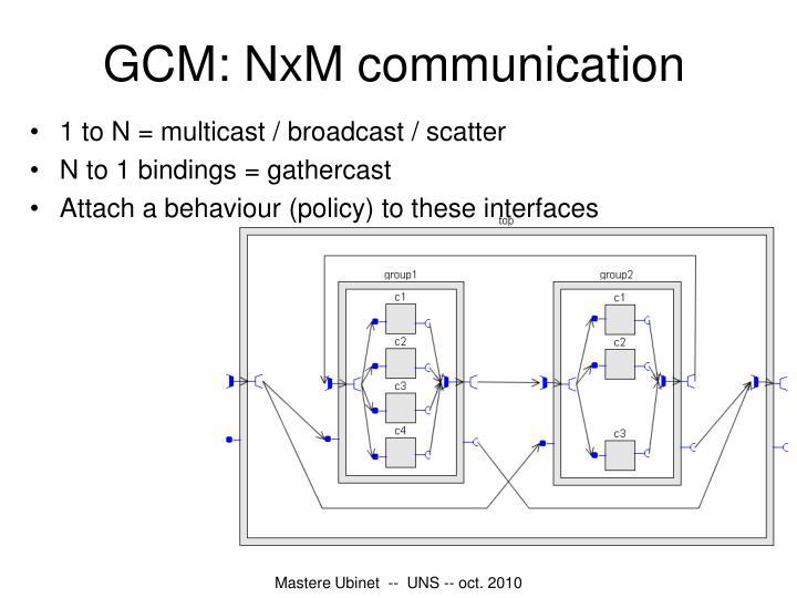 GCM: NxM communication