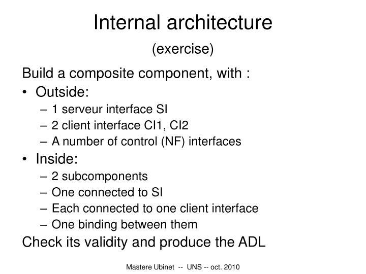Internal architecture