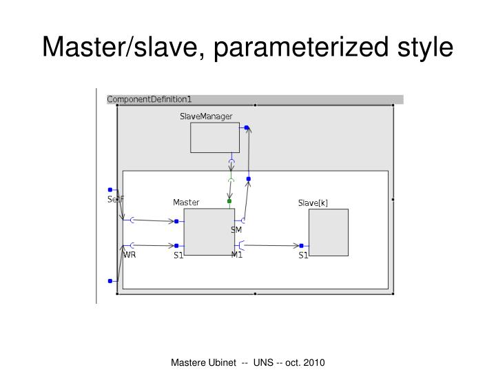 Master/slave, parameterized style
