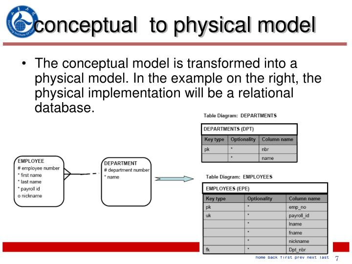 conceptual  to physical model