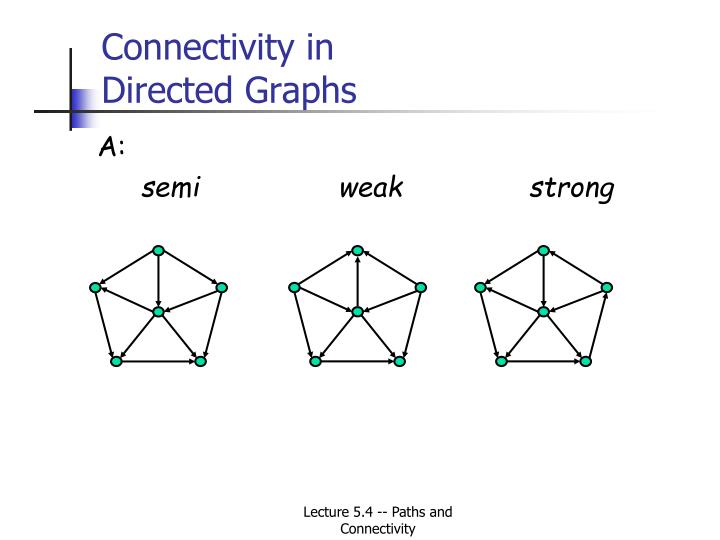 Connectivity in