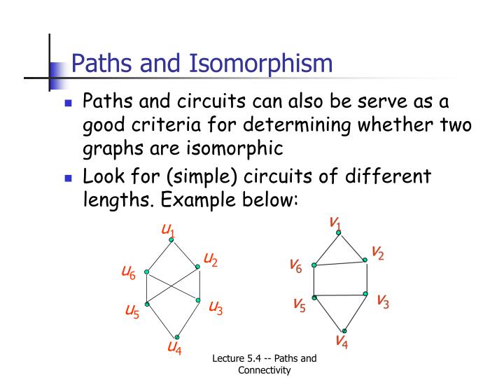 Paths and Isomorphism