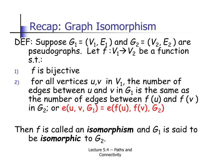 Recap: Graph Isomorphism