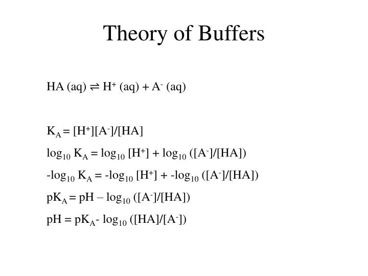 Theory of buffers