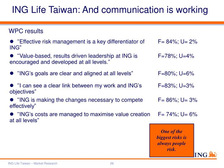 ING Life Taiwan: And communication is working