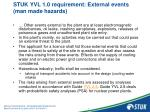 stuk yvl 1 0 requirement external events man made hazards