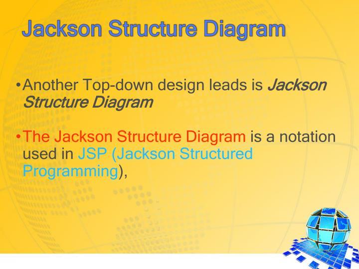 Jackson Structure Diagram