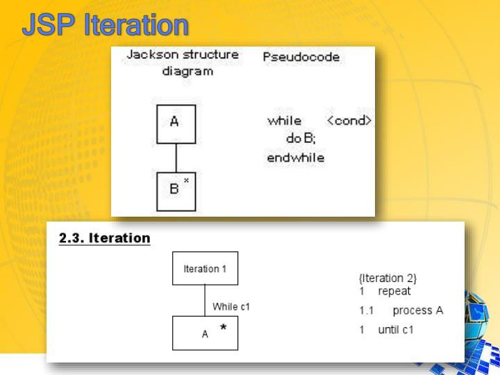 JSP Iteration