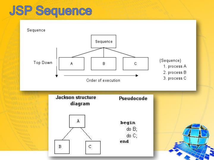 JSP Sequence