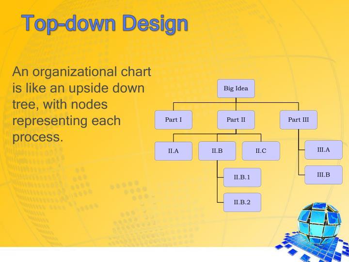 Top-down Design