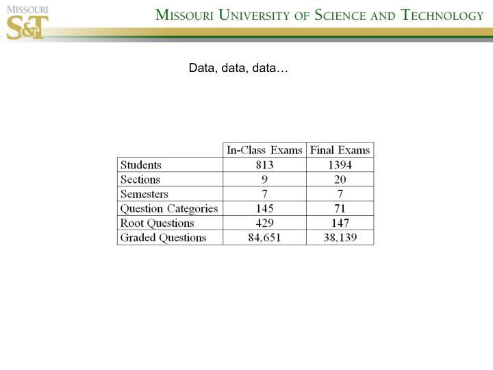 Data, data, data…