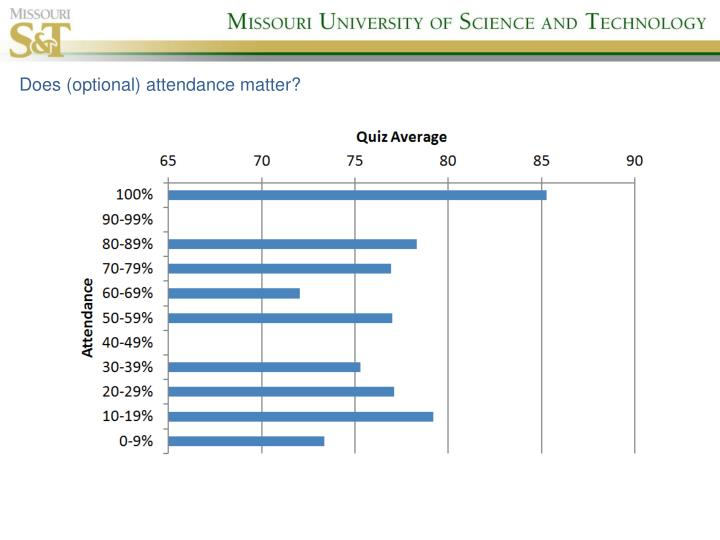 Does (optional) attendance matter?