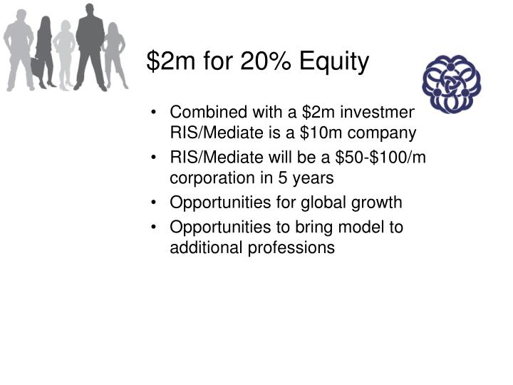 $2m for 20% Equity
