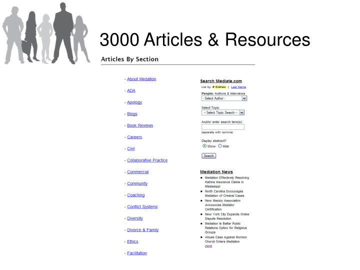3000 Articles & Resources