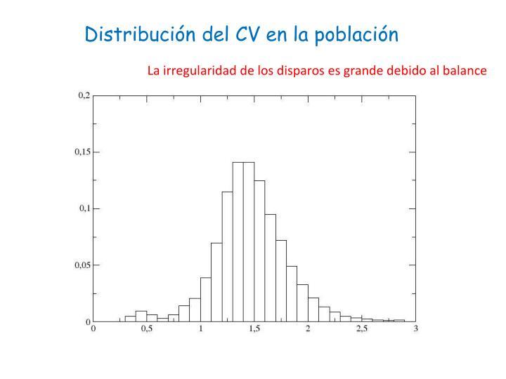 Distribución del CV en la población