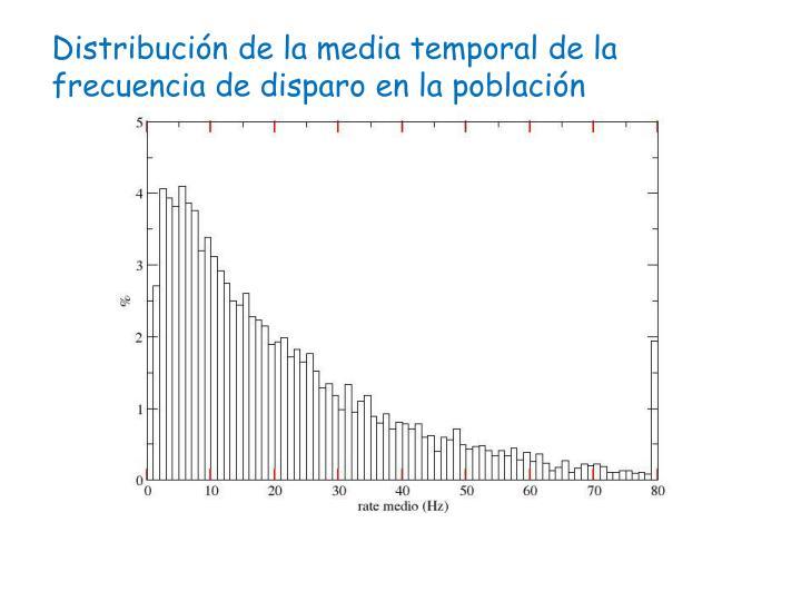Distribución de la media temporal de la frecuencia de disparo en la población